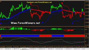 Mbfx best forex system download