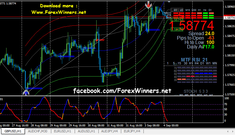 Mbfx trading system free download