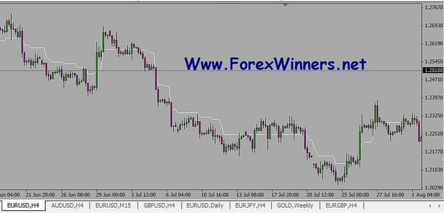 Forex lines v7 download