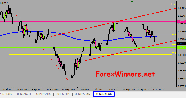Forex ebooks collection