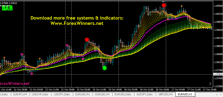 Binary Options Scams And Top Trading Signal Lists