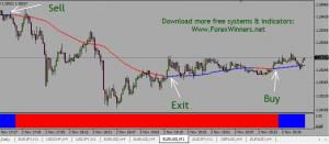 Forex Ultra Scalper