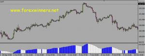 pips fx gainer