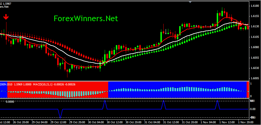 Trademiner, Stocks, Futures & Forex!