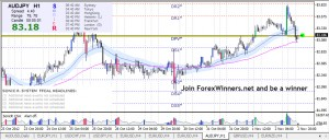 Sonic R White trading system