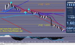 Currency Trader System
