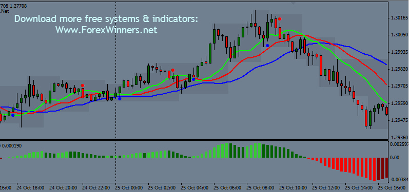 Forex goiler download