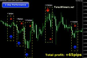 Dynamic sync trading system free download