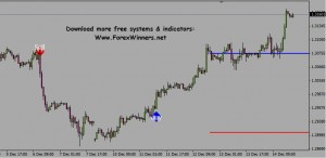 Quick fix forex system