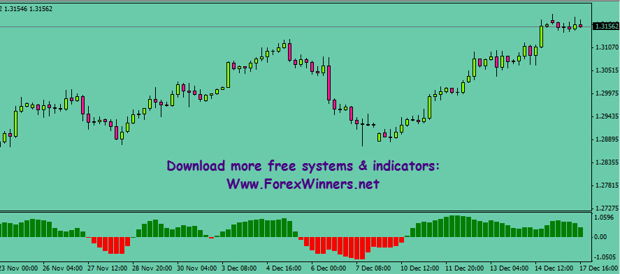 Forex secret signals and alerts free download