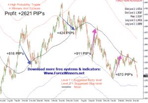 Forex mtn indicator review