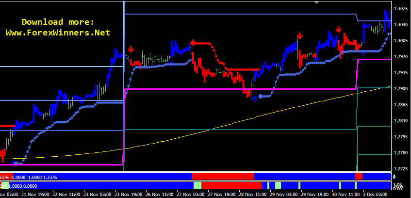 20 up or down forex system.pdf