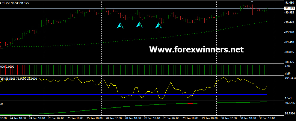 Z4x trading system free download