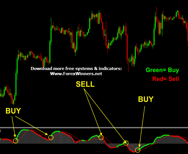 Download indicator forex 2013