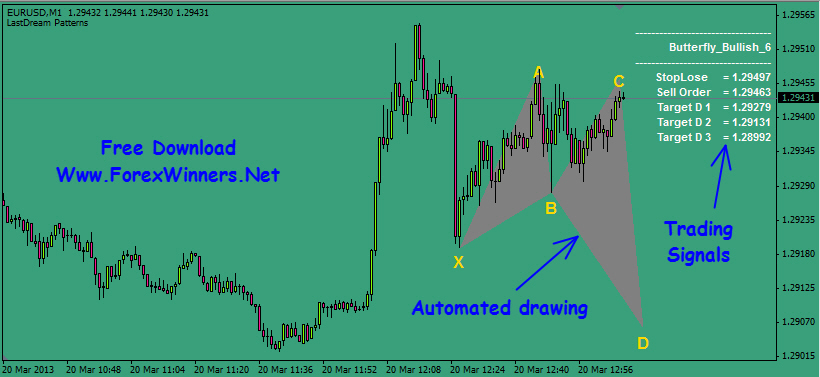 Forex Trading Systems Best Forex Robot and Software Programs