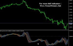 BB MACD indicator MT5