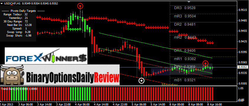 forex currency trading training system