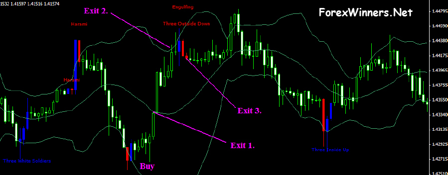 Forex day tradingcom review