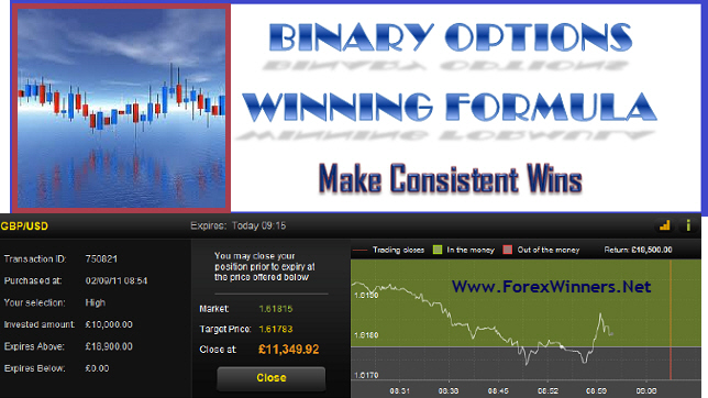 Binary-Options-Winning-Formula