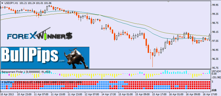 Forex 30 pips trading system review