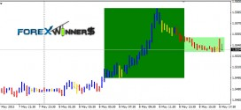 Forex Trend Wave