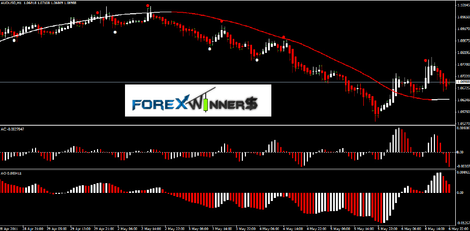 Forex Diamond Secrete - Amazing Forex System Selling Like Cy!