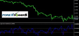 Corona forex indicator free download