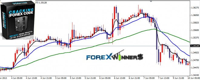 Forex x code indicator download