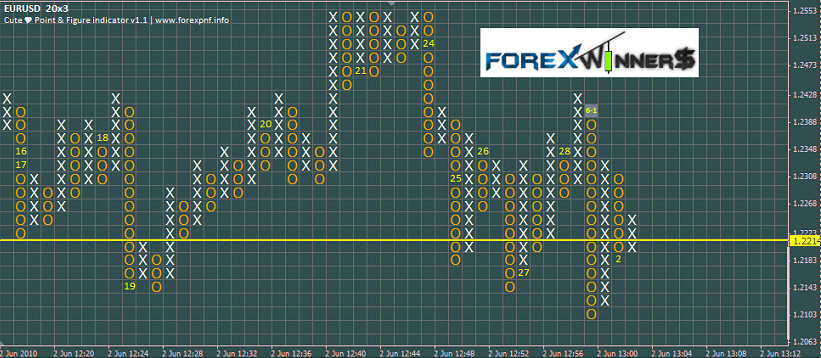 Binary if a trading signal is sent over beginners pdf