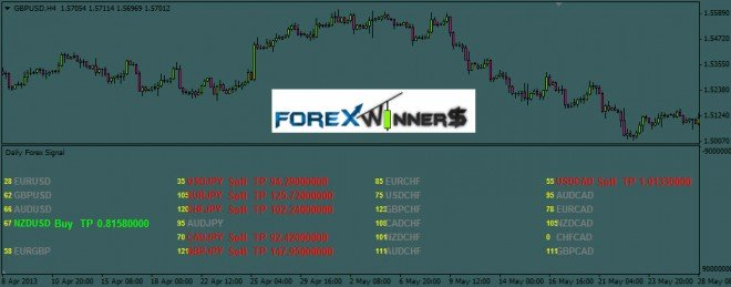 Forex signal provider free trial