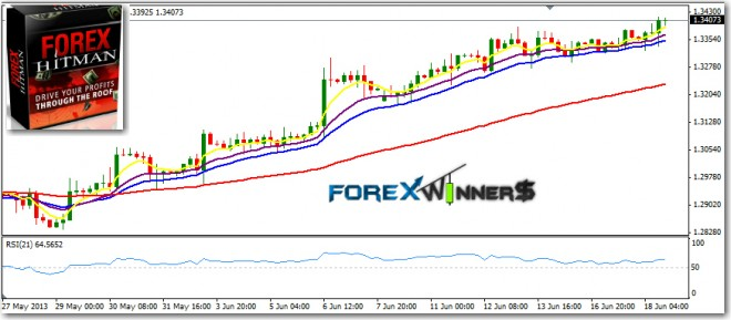 Forex knights free download