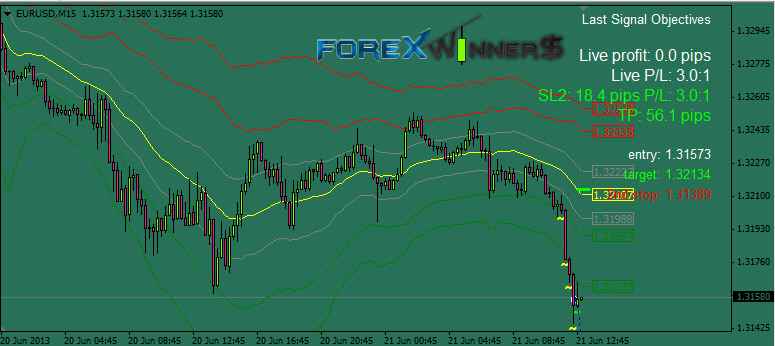 Mbfx forex trading system free download