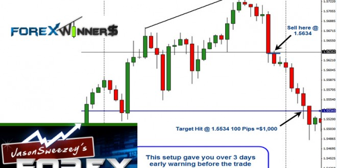 Master trend forex trading system review