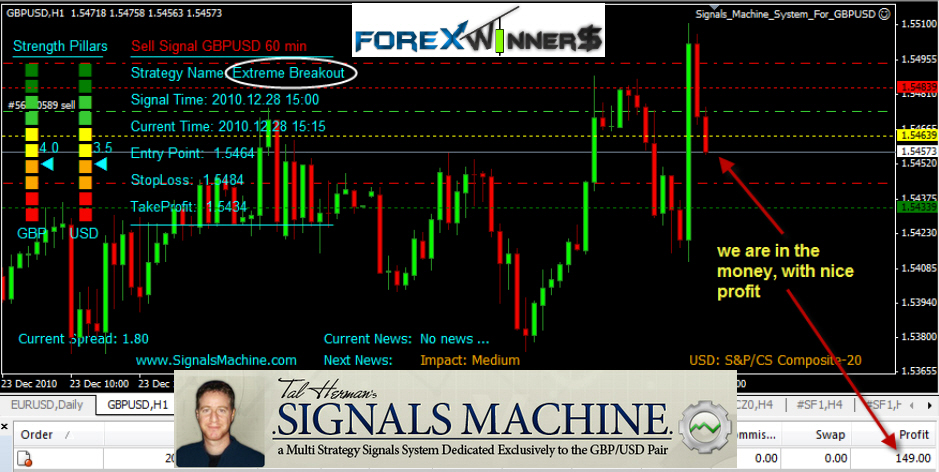 Signal Machine Expert | Forex Winners | Free Download