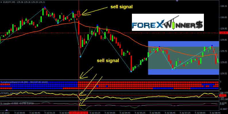 vbfx forex system free download