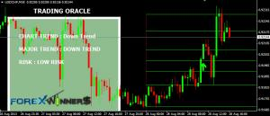 Forex trade oracle forex trade signals free trial