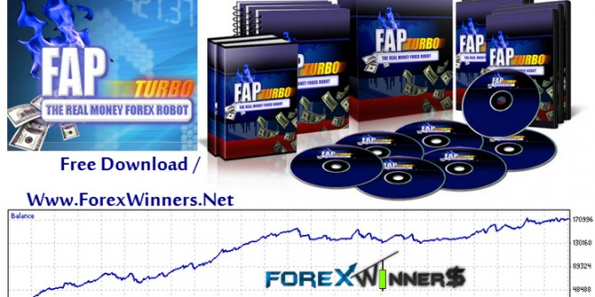 Turbo Forex System - Turbo Trend Forex Trading System Forex MT4 Indicators