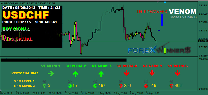Forex turbo scalper rar