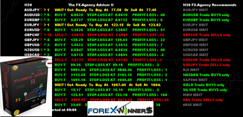 Forex advisory service reviews