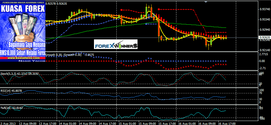 Forex systems 2013