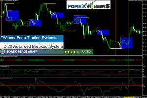 Trend forex 2.0 free download