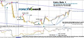 Forex Signal 30_Gold System