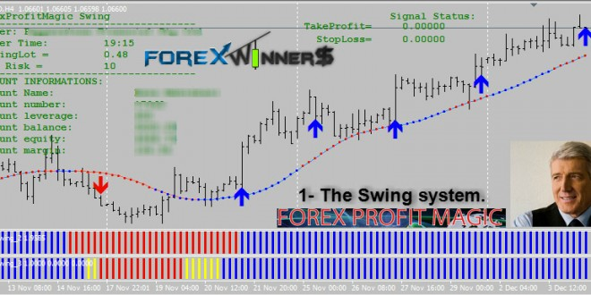 Forex articles 2013