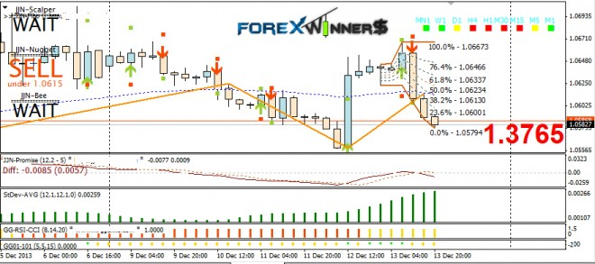 Forex winners scalping
