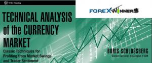 Technical Analysis Of The Currency Market – Boris Schlossberg