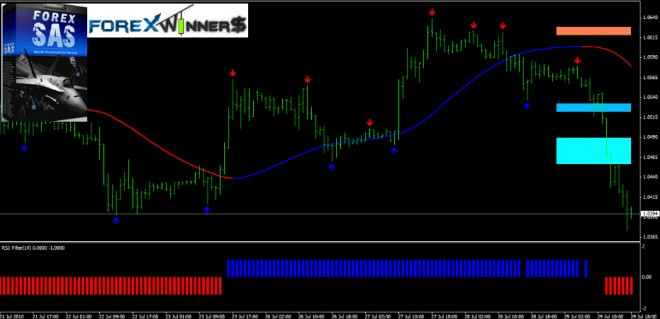 trend trading for dummies pdf free download