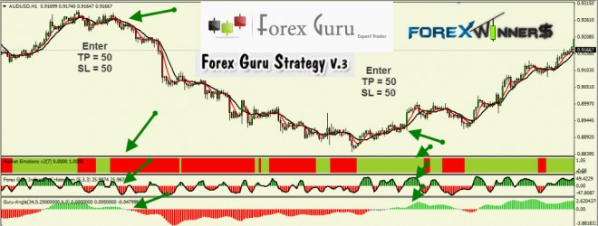 Forex forum english