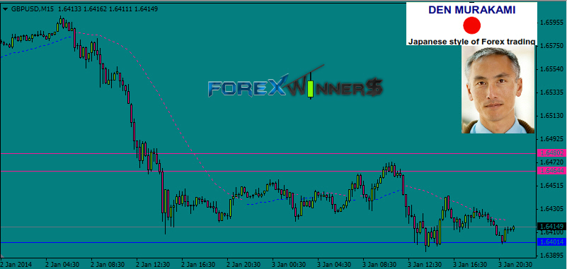 Forex russian forum