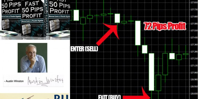 50 pips a day forex strategy pdf download