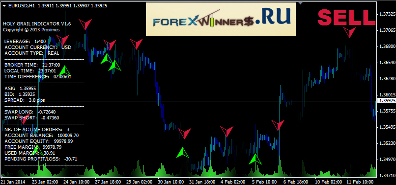 Download robot forex ex4